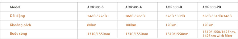 Tribrer Aor500 4